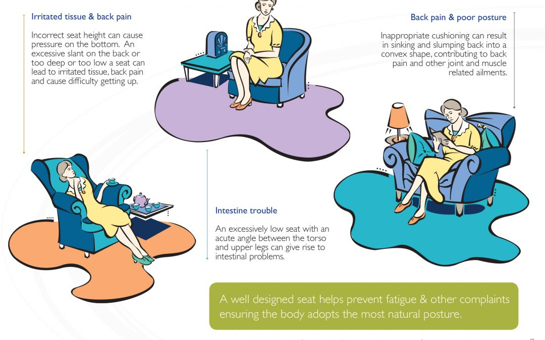Kirton Healthcare Good seating illustrations