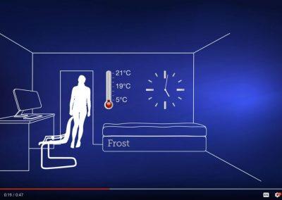 Prefect Controls Ecostat Video